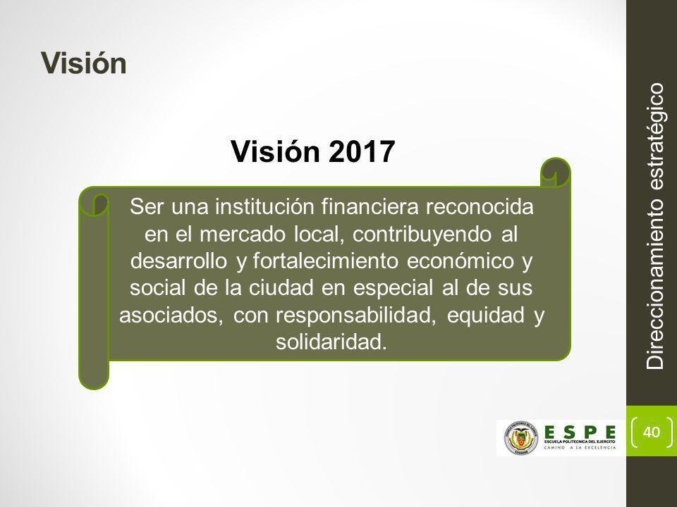 Visión Visión 2017 Direccionamiento estratégico