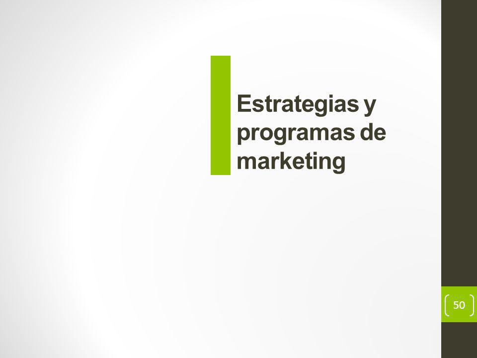Estrategias y programas de marketing