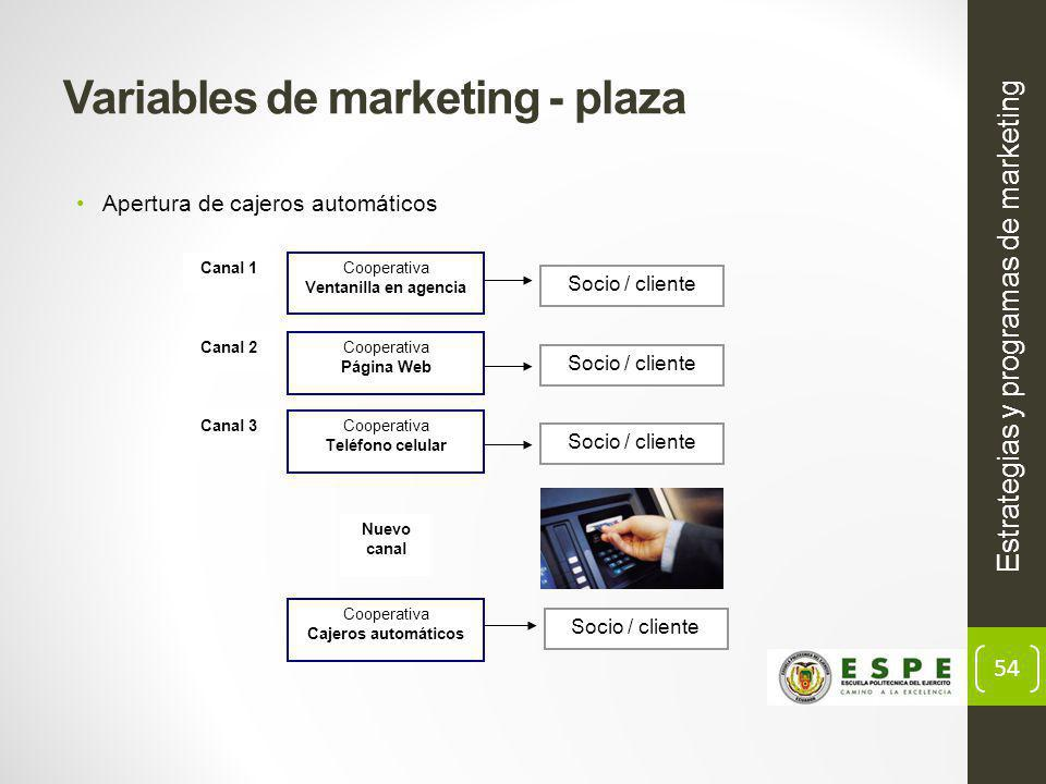 Variables de marketing - plaza