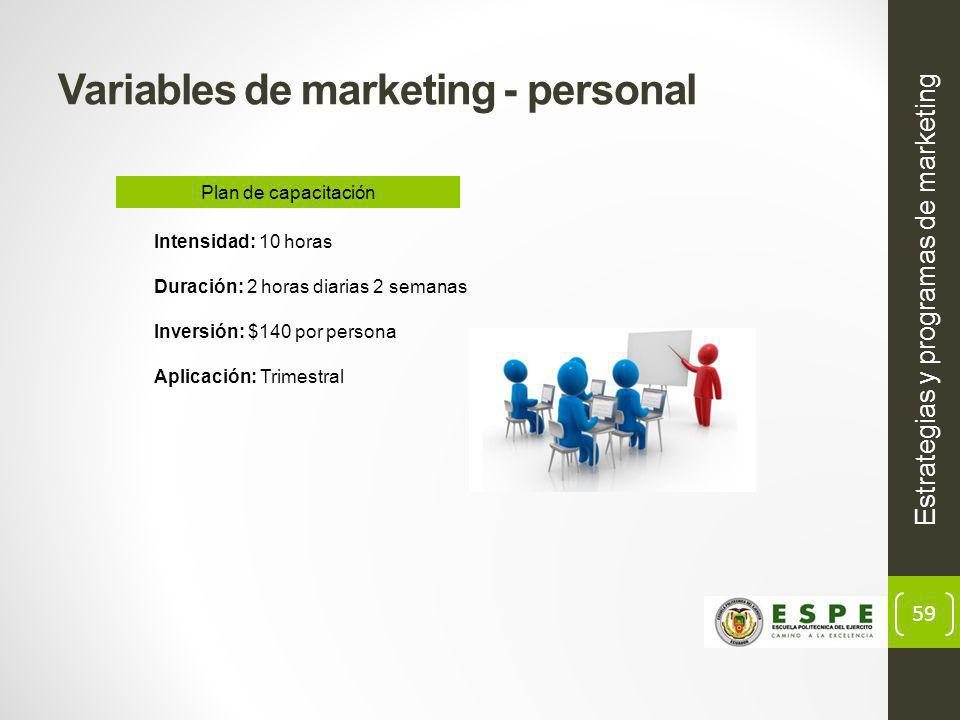 Variables de marketing - personal