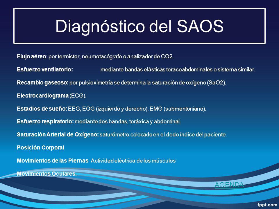 Diagnóstico del SAOS AGENDA
