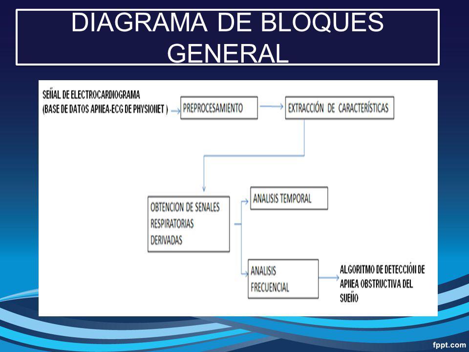 DIAGRAMA DE BLOQUES GENERAL