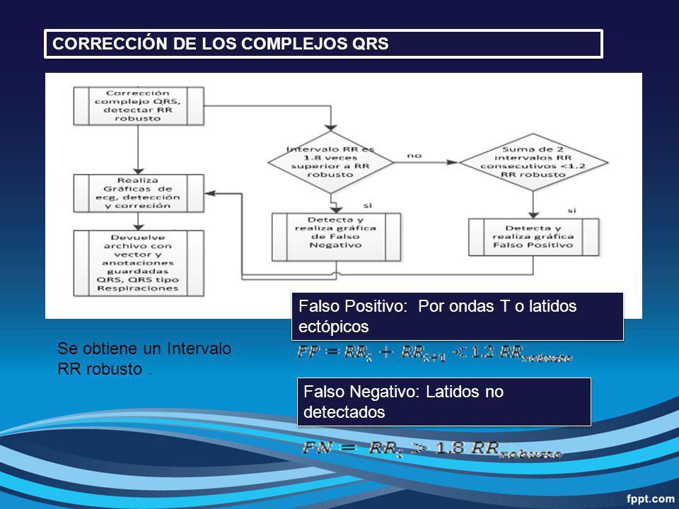 CORRECCIÓN DE LOS COMPLEJOS QRS