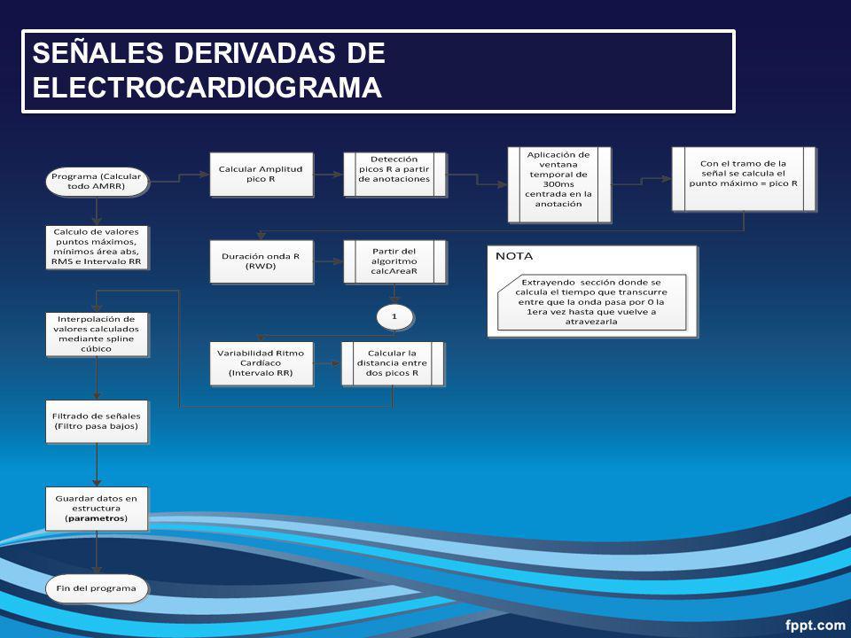 SEÑALES DERIVADAS DE ELECTROCARDIOGRAMA