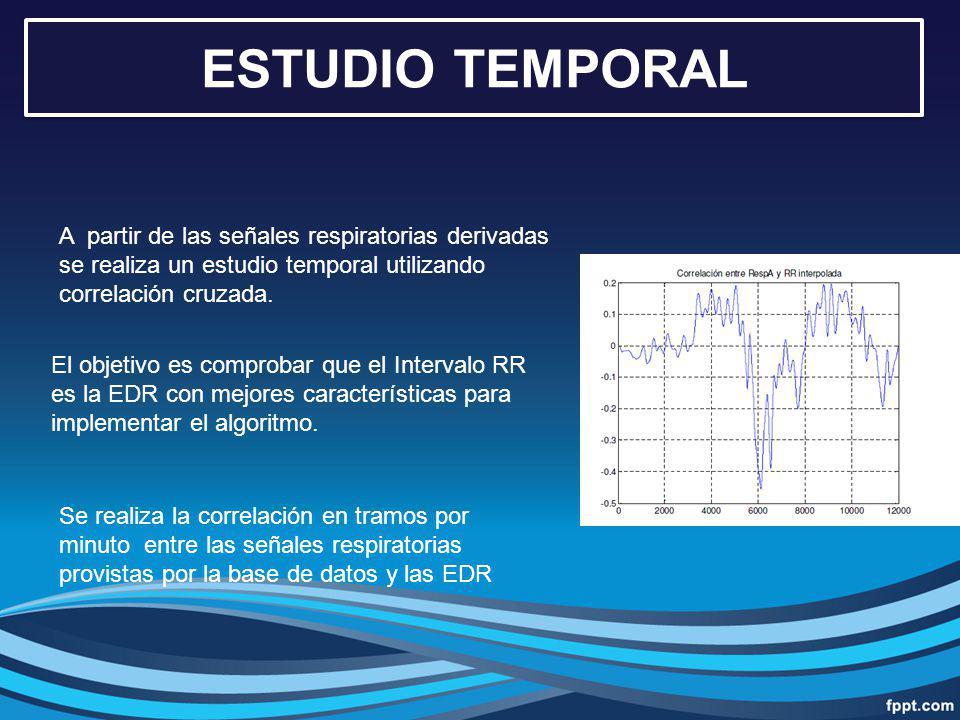 ESTUDIO TEMPORAL A partir de las señales respiratorias derivadas se realiza un estudio temporal utilizando correlación cruzada.