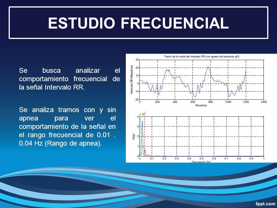 ESTUDIO FRECUENCIAL Se busca analizar el comportamiento frecuencial de la señal Intervalo RR.