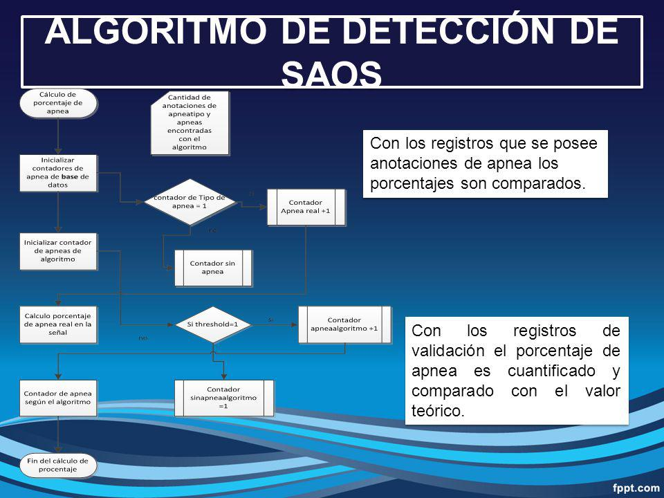 ALGORITMO DE DETECCIÓN DE SAOS