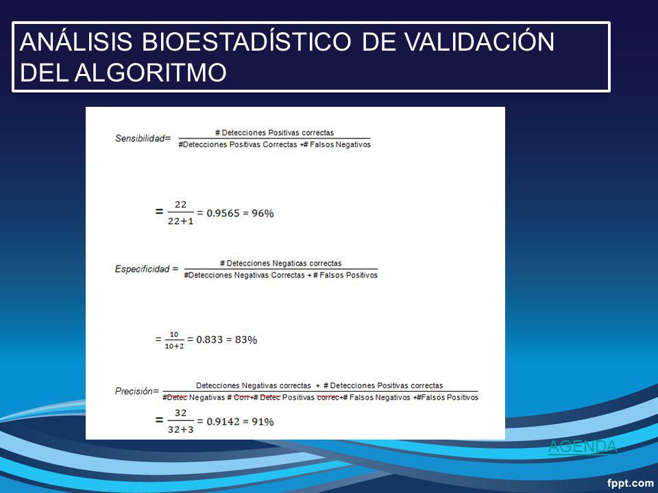 ANÁLISIS BIOESTADÍSTICO DE VALIDACIÓN DEL ALGORITMO