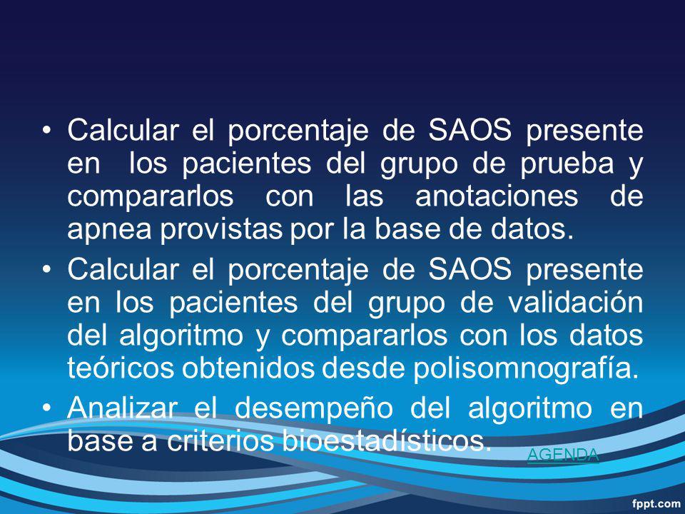 Calcular el porcentaje de SAOS presente en los pacientes del grupo de prueba y compararlos con las anotaciones de apnea provistas por la base de datos.
