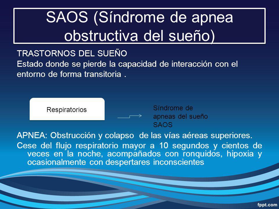 SAOS (Síndrome de apnea obstructiva del sueño)