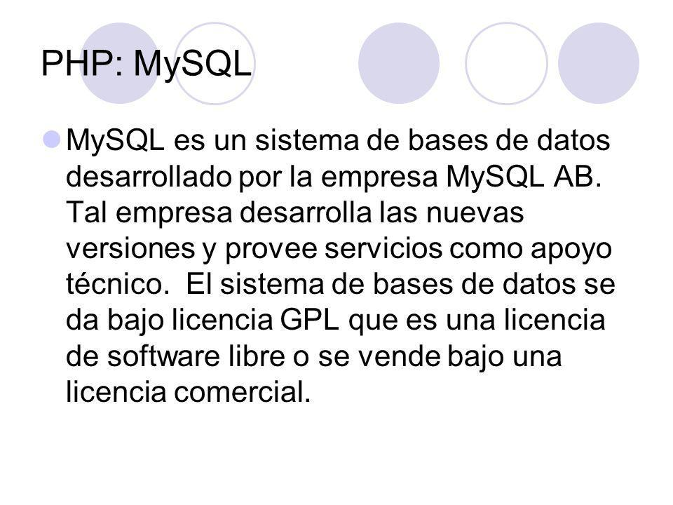 PHP: MySQL