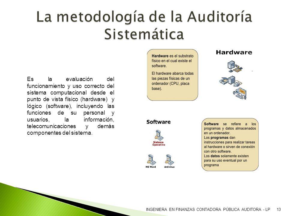 La metodología de la Auditoría Sistemática