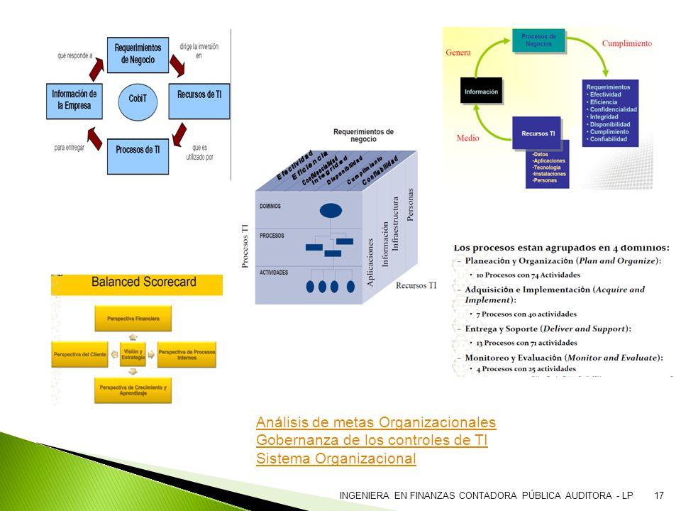 Análisis de metas Organizacionales Gobernanza de los controles de TI