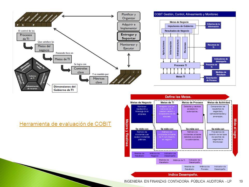 Herramienta de evaluación de COBIT