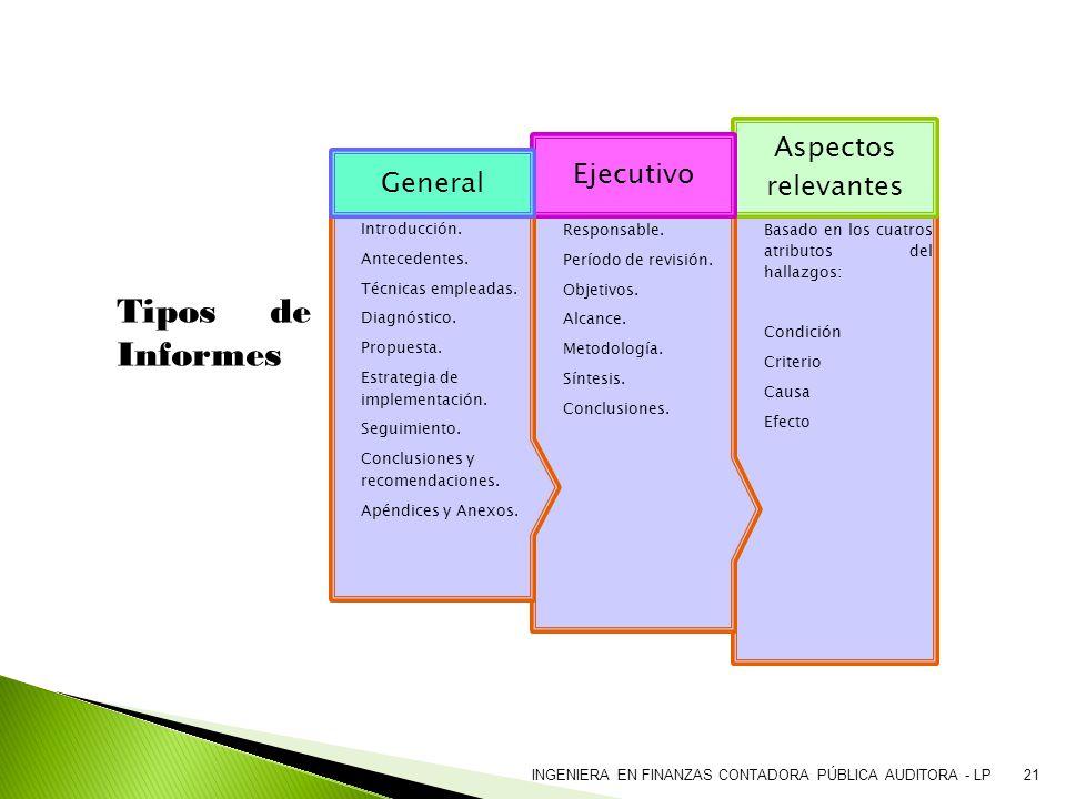 Tipos de Informes Aspectos relevantes Ejecutivo General