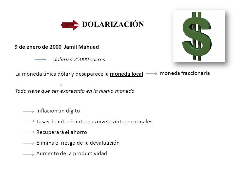 DOLARIZACIÓN 9 de enero de 2000 Jamil Mahuad dolariza 25000 sucres