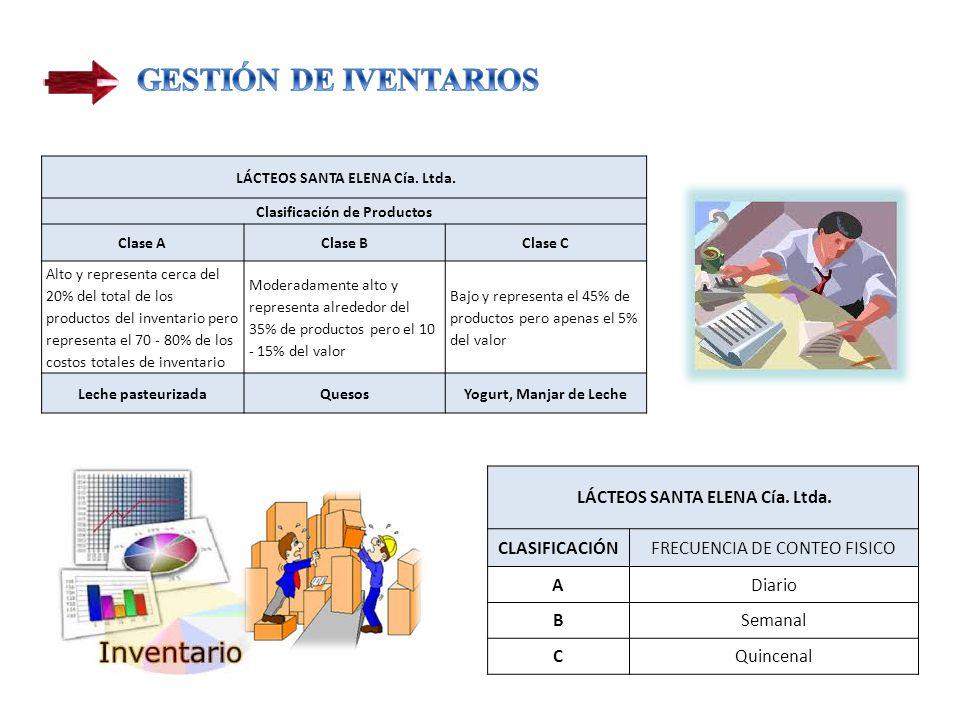 GESTIÓN DE IVENTARIOS LÁCTEOS SANTA ELENA Cía. Ltda. CLASIFICACIÓN