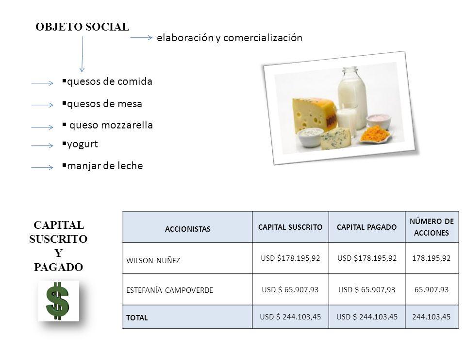 OBJETO SOCIAL CAPITAL SUSCRITO Y PAGADO