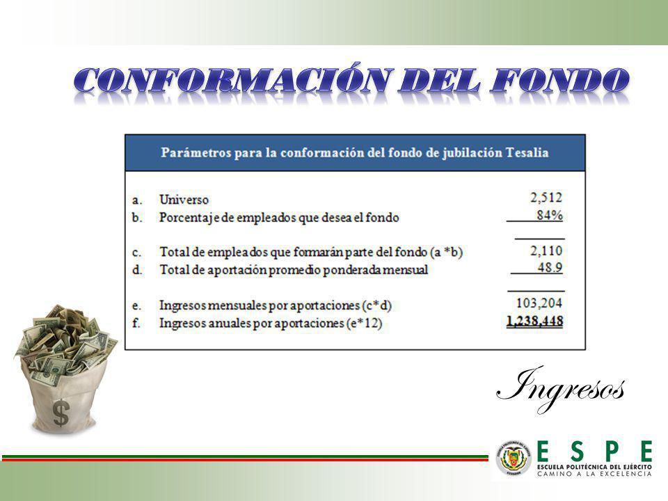 CONFORMACIÓN DEL FONDO