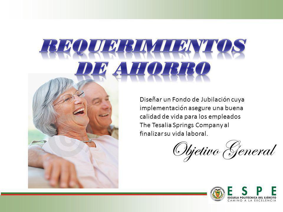 REQUERIMIENTOS DE AHORRO
