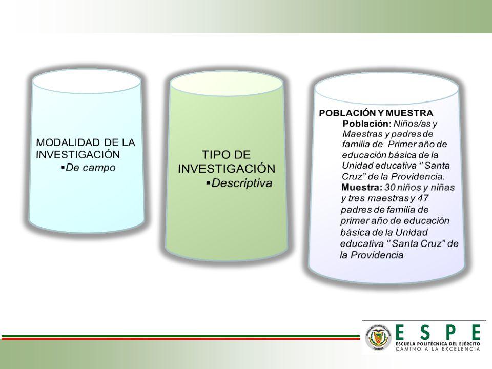 TIPO DE INVESTIGACIÓN Descriptiva MODALIDAD DE LA INVESTIGACIÓN