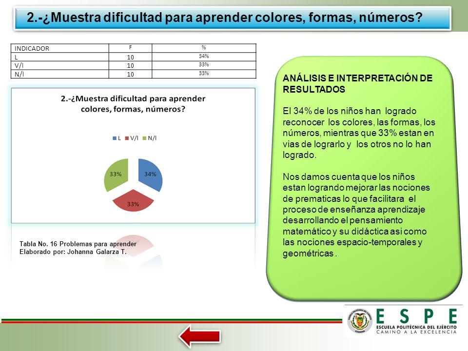 2.-¿Muestra dificultad para aprender colores, formas, números