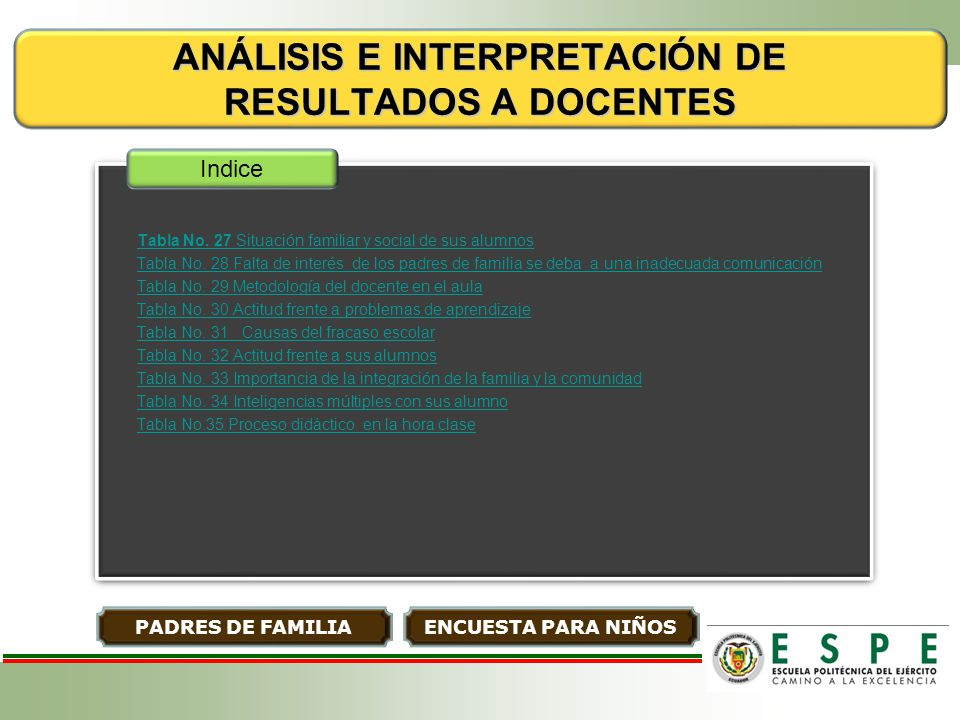 ANÁLISIS E INTERPRETACIÓN DE RESULTADOS A DOCENTES