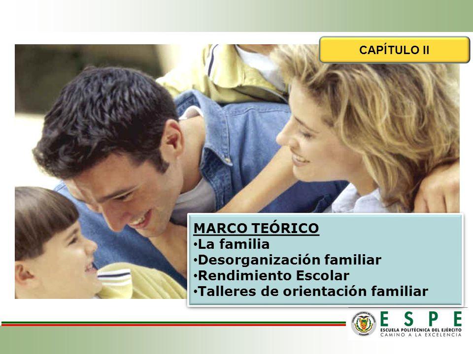 Desorganización familiar Rendimiento Escolar