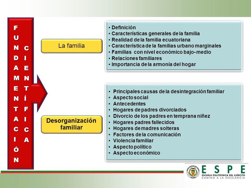 Desorganización familiar