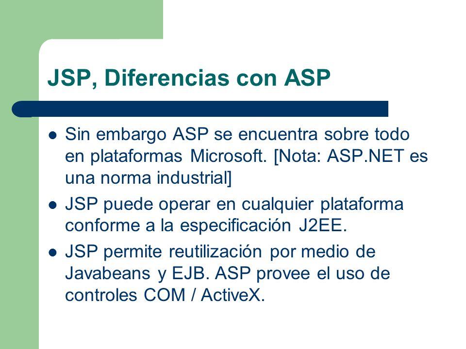 JSP, Diferencias con ASP