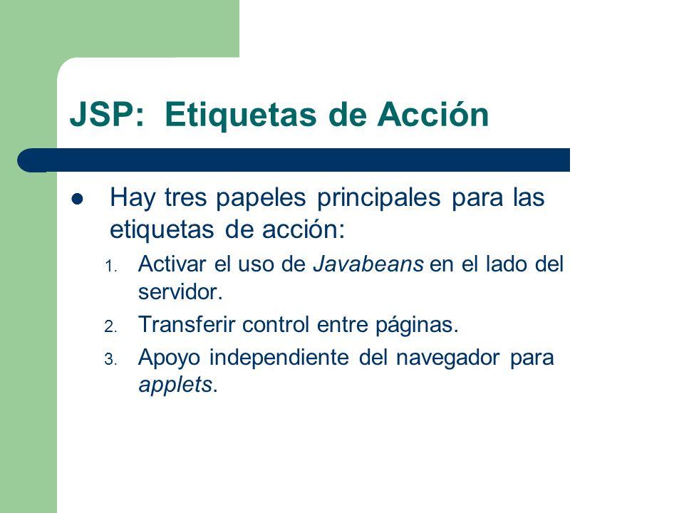 JSP: Etiquetas de Acción