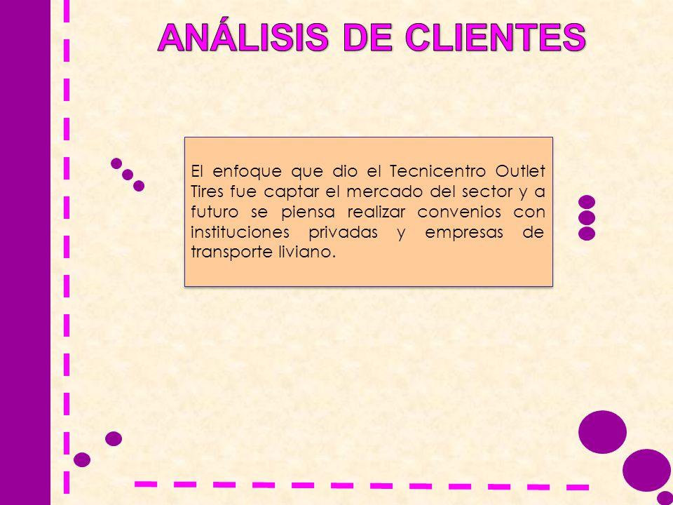ANÁLISIS DE CLIENTES