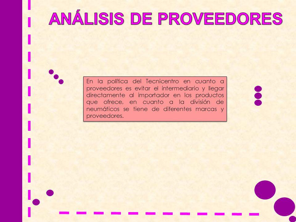 ANÁLISIS DE PROVEEDORES