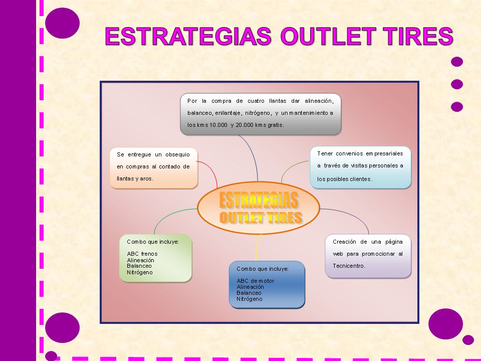 ESTRATEGIAS OUTLET TIRES