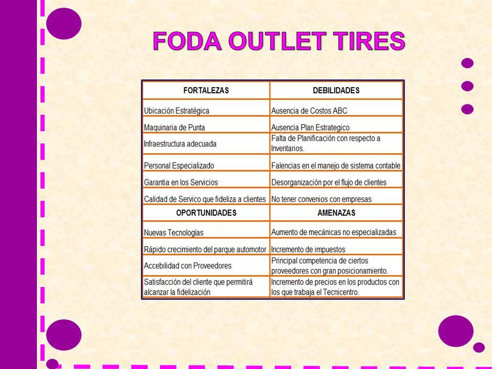 FODA OUTLET TIRES