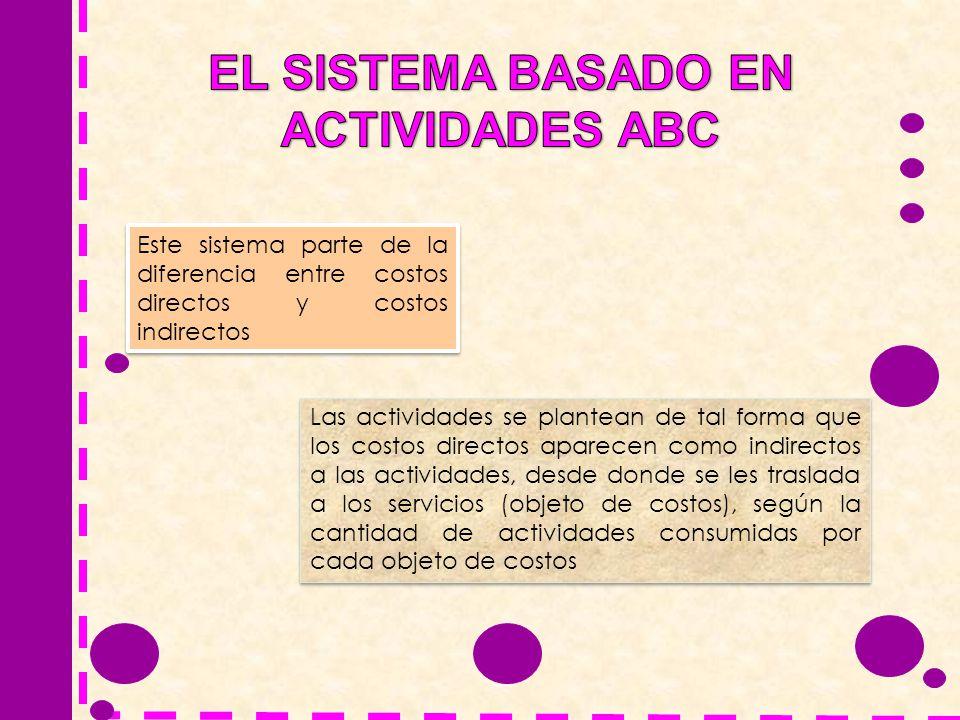 EL SISTEMA BASADO EN ACTIVIDADES ABC