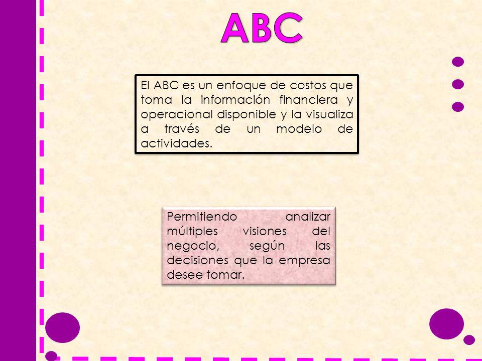 ABC El ABC es un enfoque de costos que toma la información financiera y operacional disponible y la visualiza a través de un modelo de actividades.