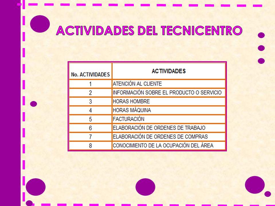 ACTIVIDADES DEL TECNICENTRO