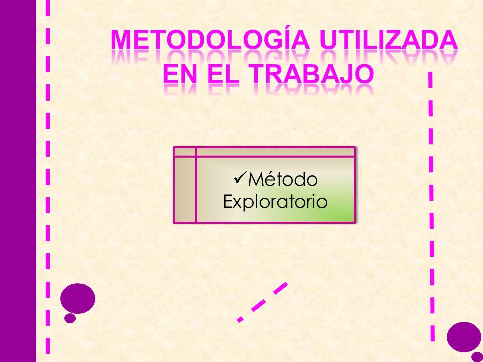METODOLOGÍA UTILIZADA EN EL TRABAJO