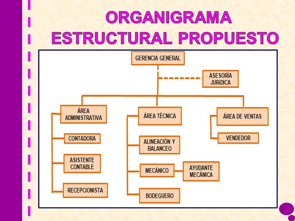 ESTRUCTURAL PROPUESTO