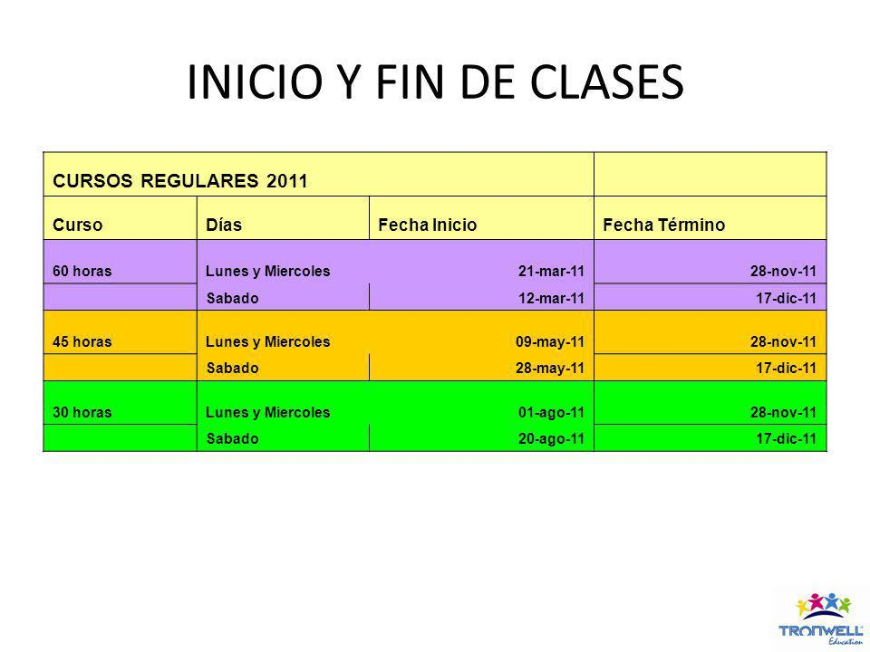 INICIO Y FIN DE CLASES CURSOS REGULARES 2011 Curso Días Fecha Inicio