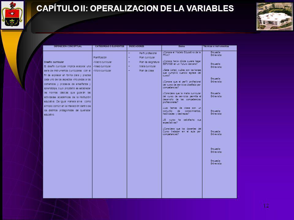 DEFINICIÓN CONCEPTUAL CATEGORÍAS O ELEMENTOS
