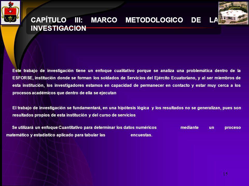 CAPÍTULO III: MARCO METODOLOGICO DE LA INVESTIGACION