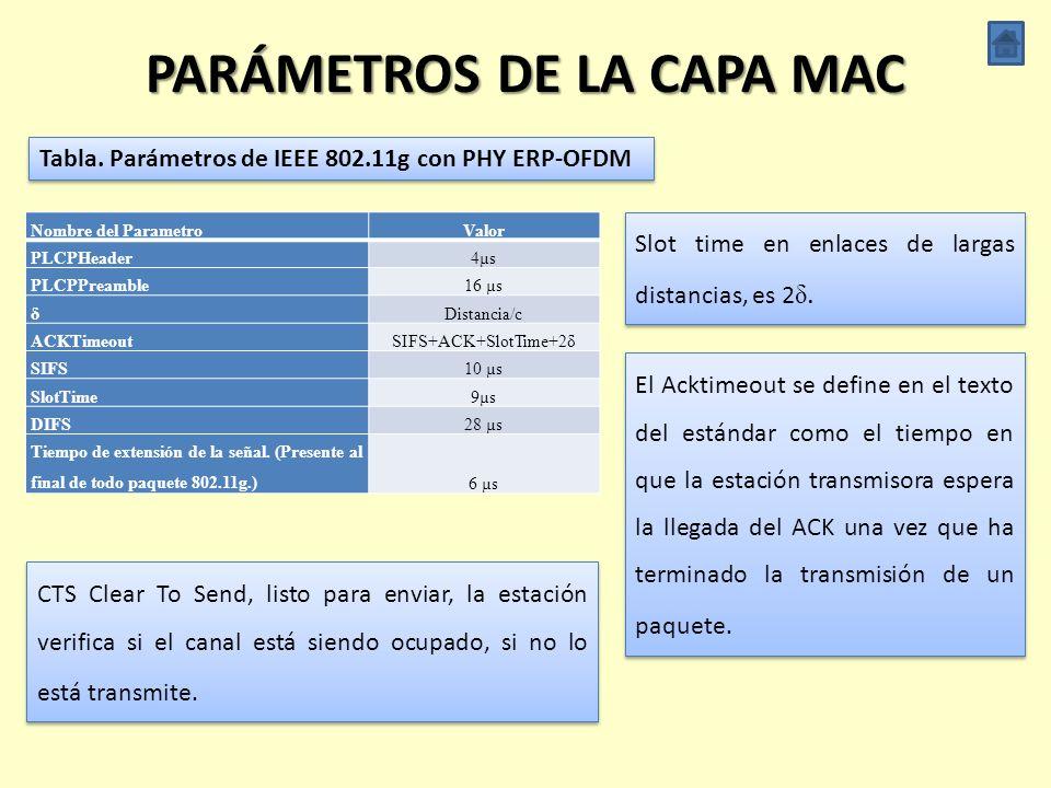PARÁMETROS DE LA CAPA MAC