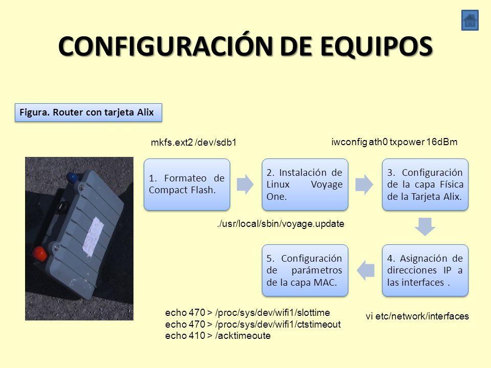 CONFIGURACIÓN DE EQUIPOS