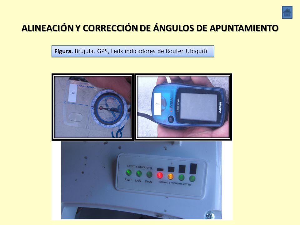 ALINEACIÓN Y CORRECCIÓN DE ÁNGULOS DE APUNTAMIENTO