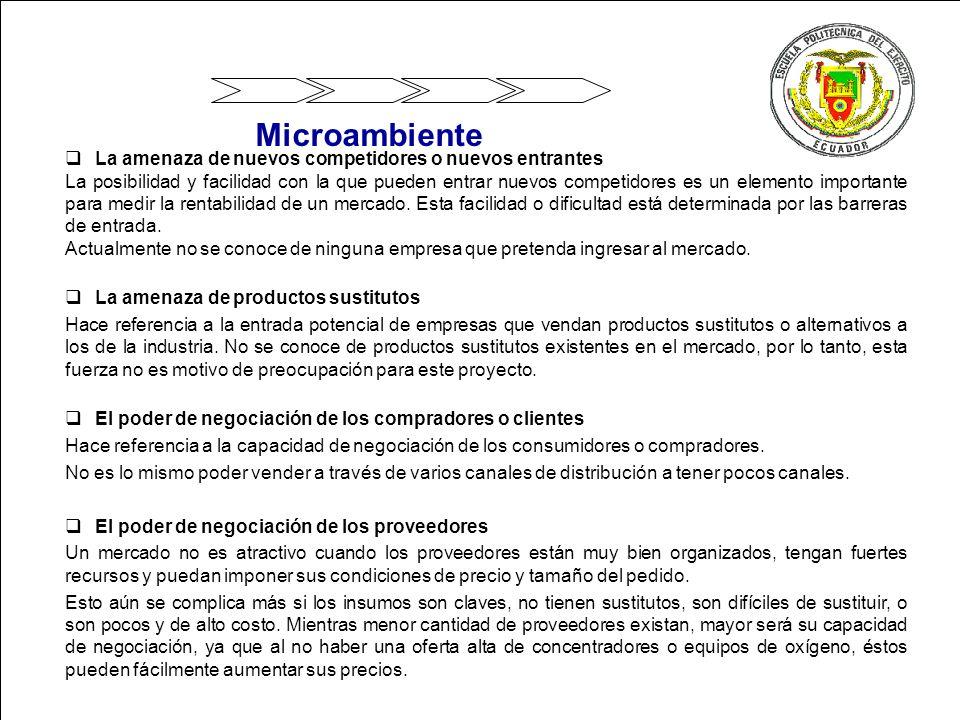 Microambiente La amenaza de nuevos competidores o nuevos entrantes