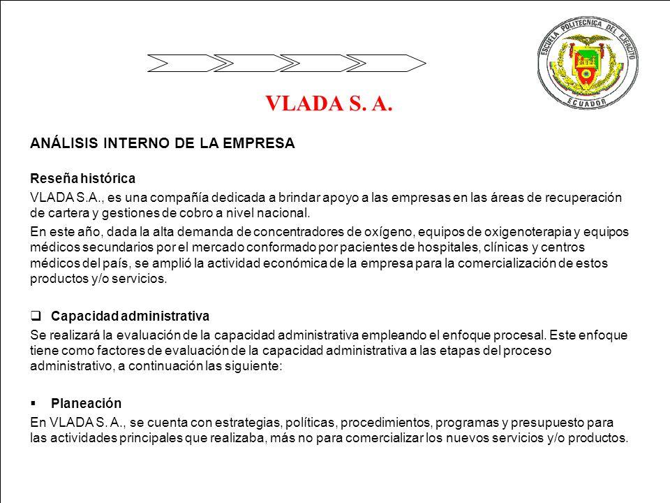 VLADA S. A. ANÁLISIS INTERNO DE LA EMPRESA Reseña histórica