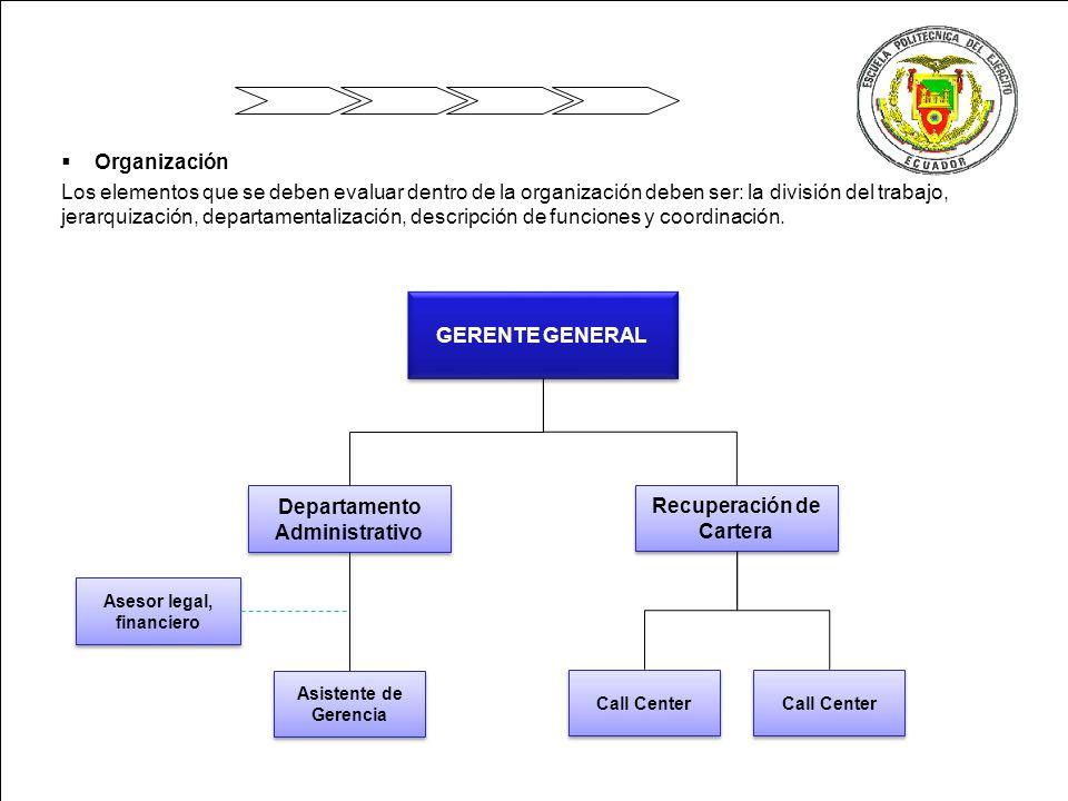 GERENTE GENERAL Departamento Administrativo Recuperación de Cartera