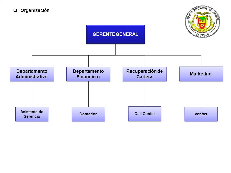 Departamento Administrativo Departamento Financiero